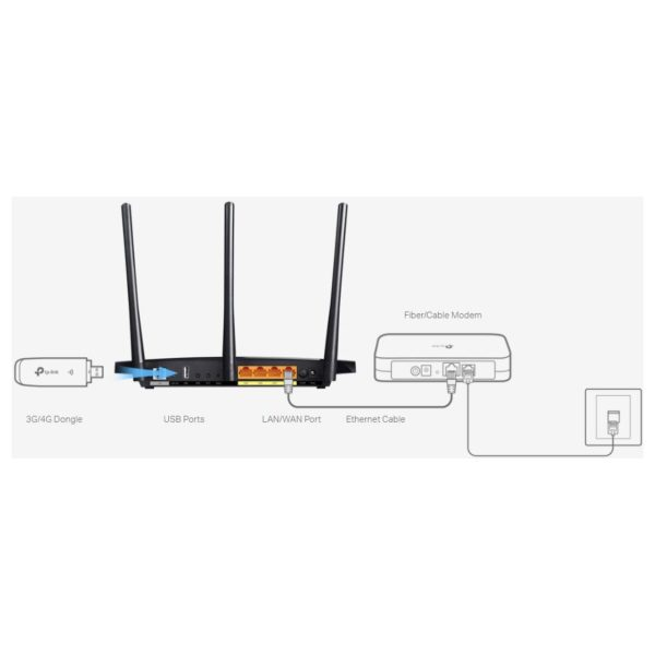 tp adsl modem router archer vr400 price in pakistan  tp