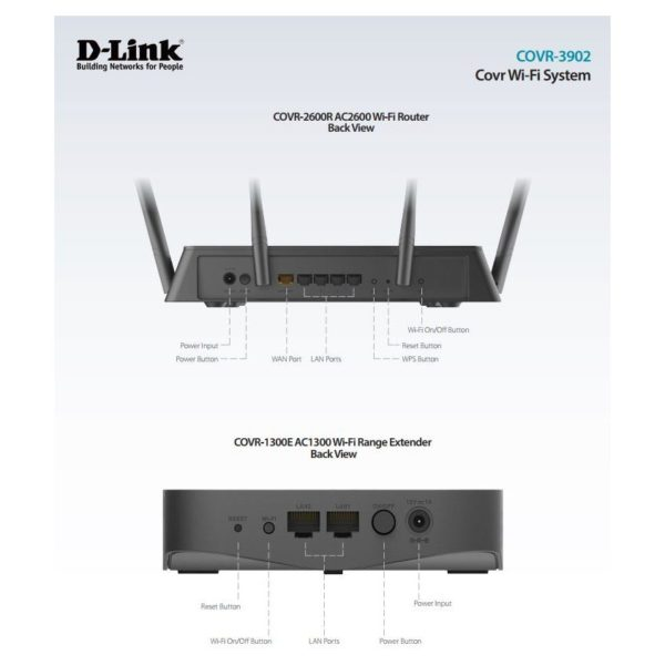 Dlink COVR-3902 AC3900 Whole Home Wifi System