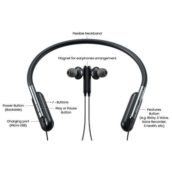 Buy Samsung Level U Flex Bluetooth In Ear Headset White