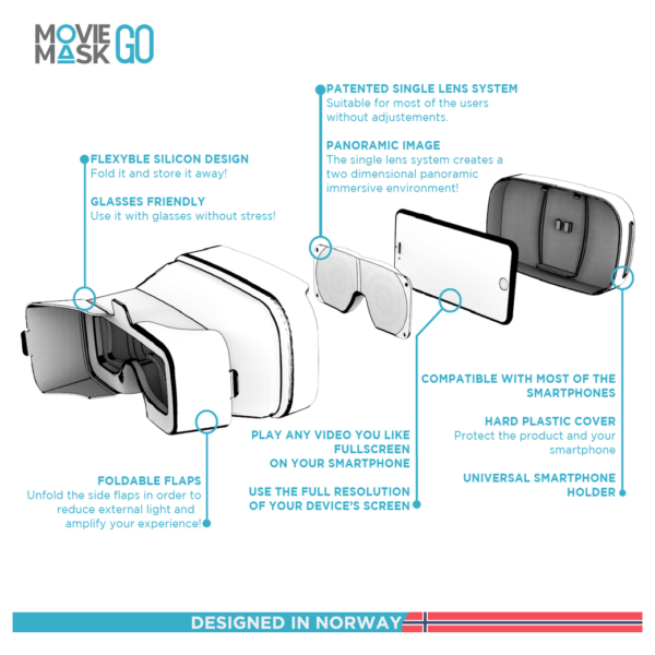 MovieMask Go VR Headset