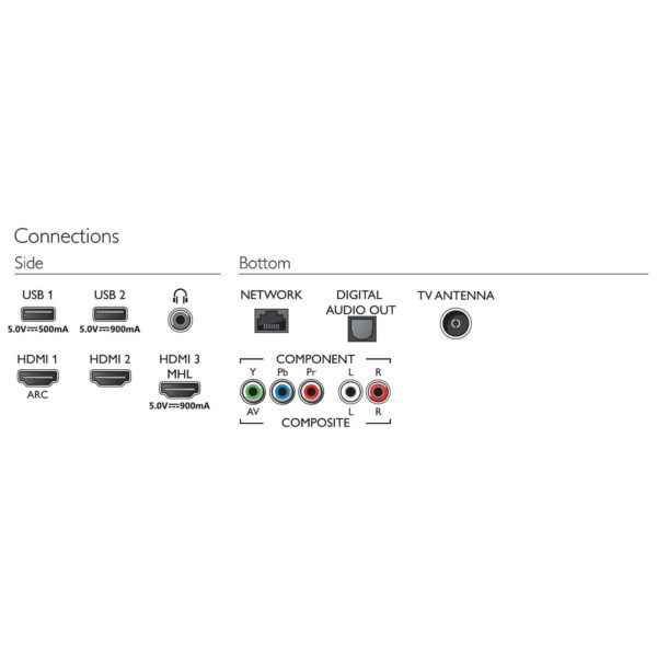 Philips 55OLED873 4K UHD Smart OLED Television 55inch