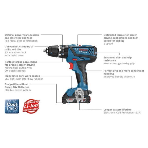 Bosch GSB 18-2-Li Plus Professional Cordless Combi