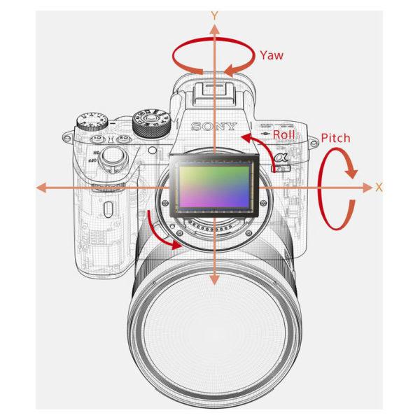 Sony Alpha a7R III Mirrorless Digital Camera Body Black With FE 24-105mm f/4 G OSS Lens
