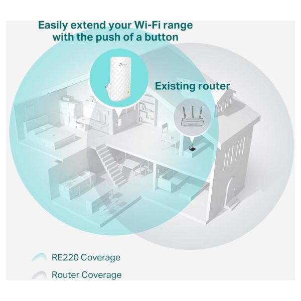Buy Tplink RE220 AC 750 Range Extender – Price, Specifications & Features |  Sharaf DG
