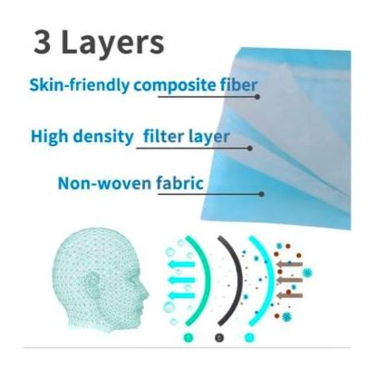 Pack Of 50 Disposable 3-Ply Face Mask Blue/White