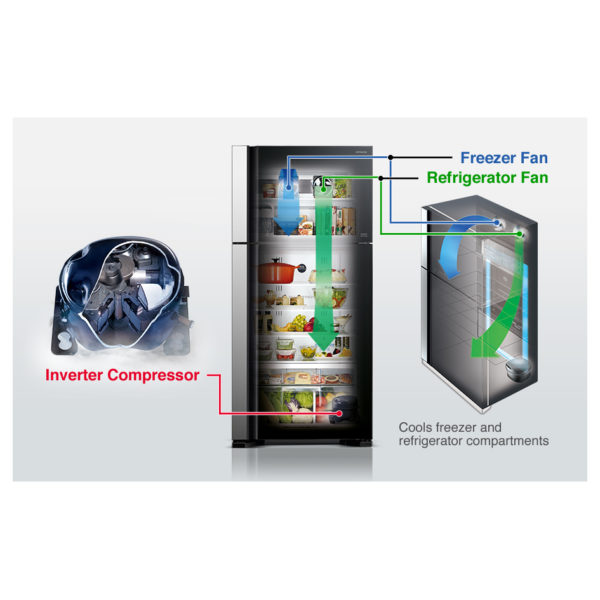 Hitachi Side By Side Refrigerator 700 Litres RS700PUK2GBK